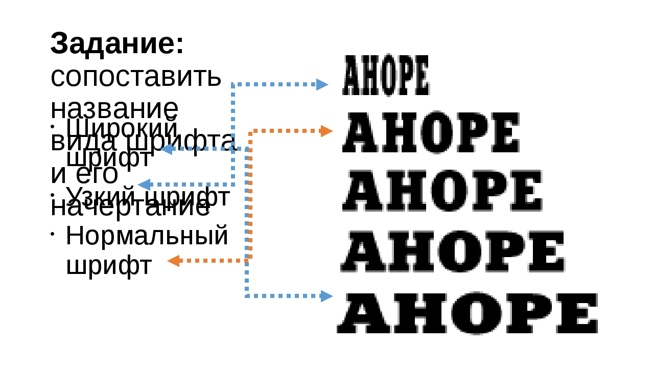 Задание: сопоставить название вида шрифта и его начертание Широкий шрифт Узки...
