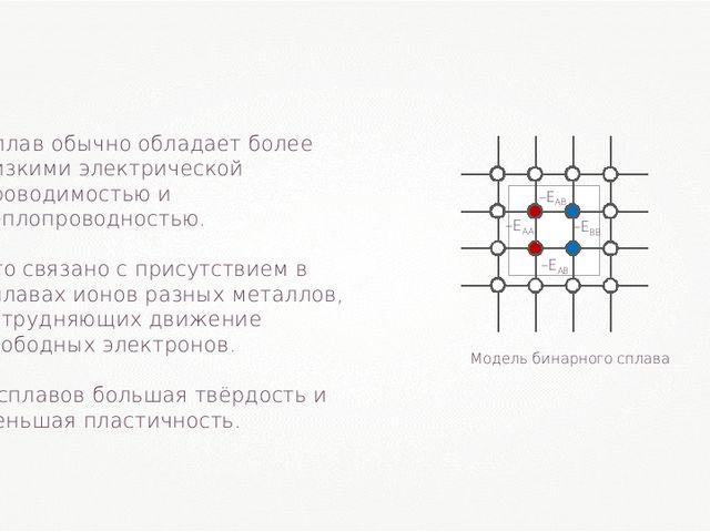 Сплав обычно обладает более низкими электрической проводимостью и теплопровод...