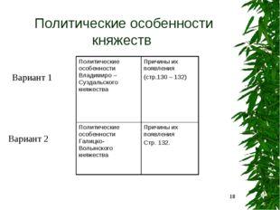 Политические особенности княжеств * Вариант 1 Вариант 2 Политические особенно