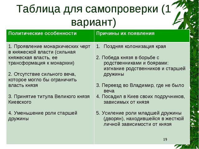 Таблица для самопроверки (1 вариант) * Политические особенностиПричины их по...