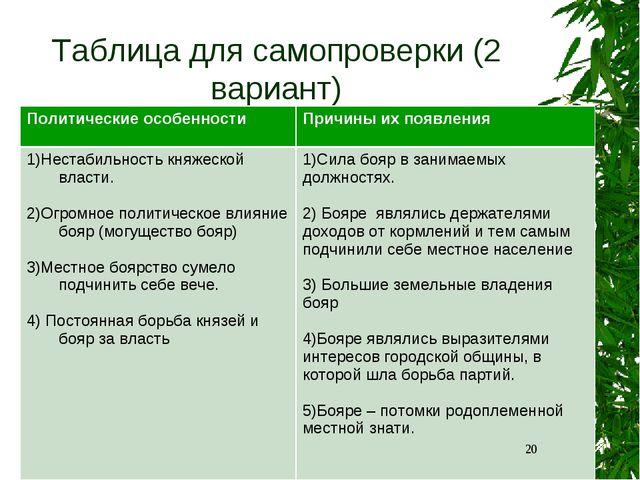 Таблица для самопроверки (2 вариант) * Политические особенностиПричины их по...