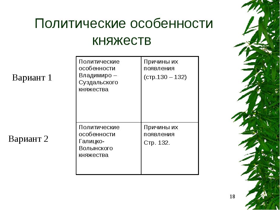 Политические особенности княжеств * Вариант 1 Вариант 2 Политические особенно...