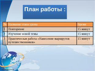 План работы : № Название этапа урока Время 1 Повторение 15минут 2 Изучение но
