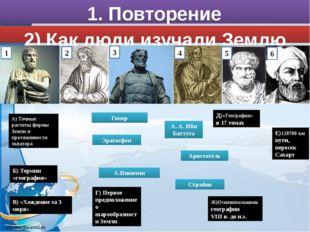2) Как люди изучали Землю 1. Повторение Ж)Основоположник географии VIII в. до