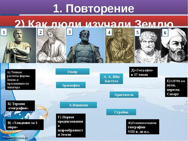 2) Как люди изучали Землю 1. Повторение Ж)Основоположник географии VIII в. до...