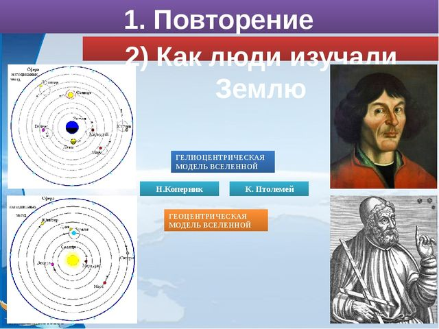 2) Как люди изучали Землю 1. Повторение ГЕОЦЕНТРИЧЕСКАЯ МОДЕЛЬ ВСЕЛЕННОЙ Н.Ко...