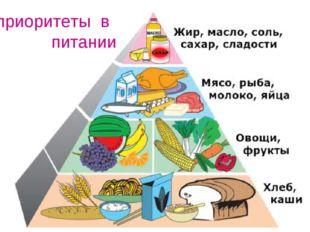 Фотоальбом Михеева Юлия приоритеты в питании