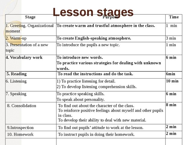 Lesson stages Stage Purpose Time 1.Greeting. Organizational moment To create...