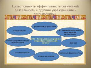 Цель: повысить эффективность совместной деятельности с другими учреждениями и