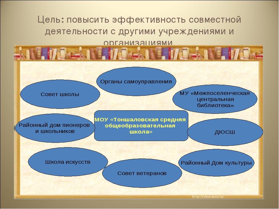 Цель: повысить эффективность совместной деятельности с другими учреждениями и...