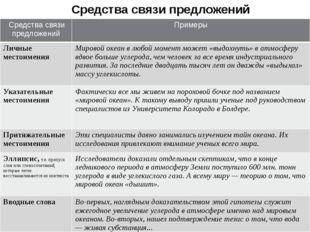 Средства связи предложений Средства связи предложений Примеры Личные местоиме