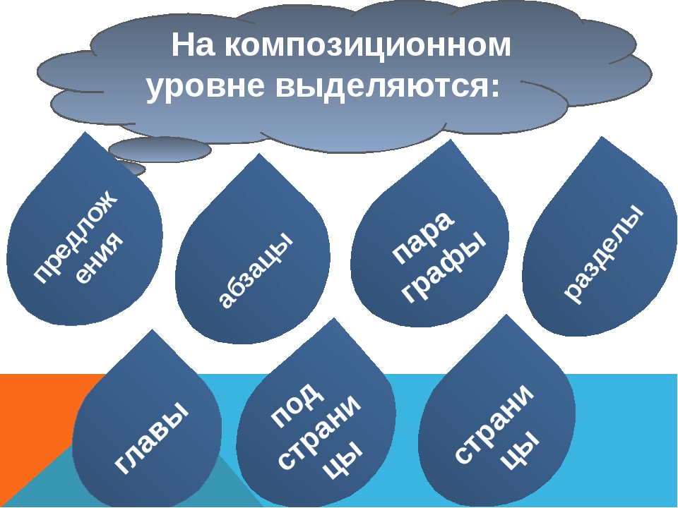 На композиционном уровне выделяются: абзацы предложения пара графы разделы г...