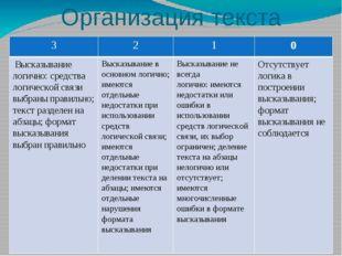Организация текста 3 2 1 0 Высказывание логично: средства логической связи вы