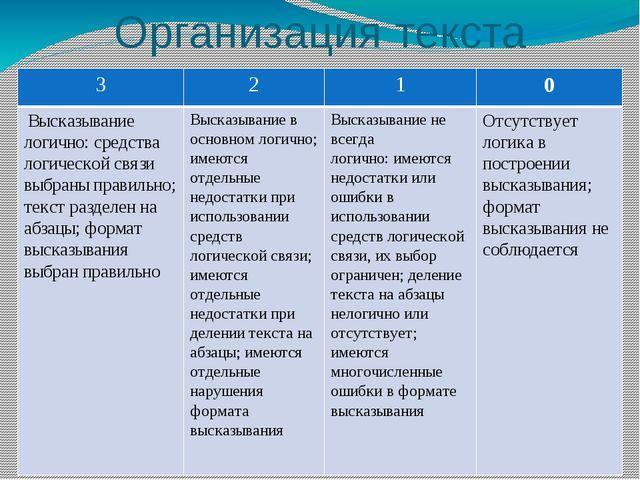 Организация текста 3 2 1 0 Высказывание логично: средства логической связи вы...