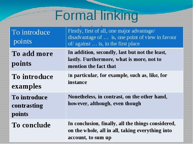 Formal linking words/phrases To introduce points Firstly, first of all, one m...