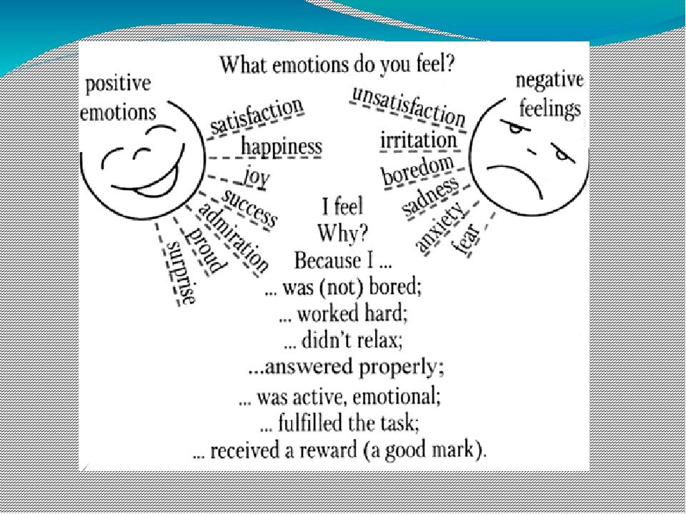 emotion tok essays