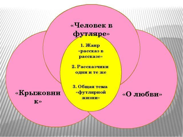 «Крыжовник» «О любви» «Человек в футляре» 1. Жанр «рассказ в рассказе» 2. Ра...