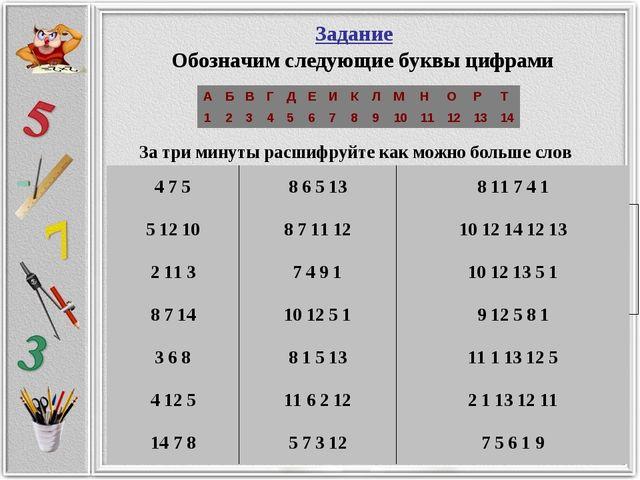 Задание Обозначим следующие буквы цифрами За три минуты расшифруйте как можно...