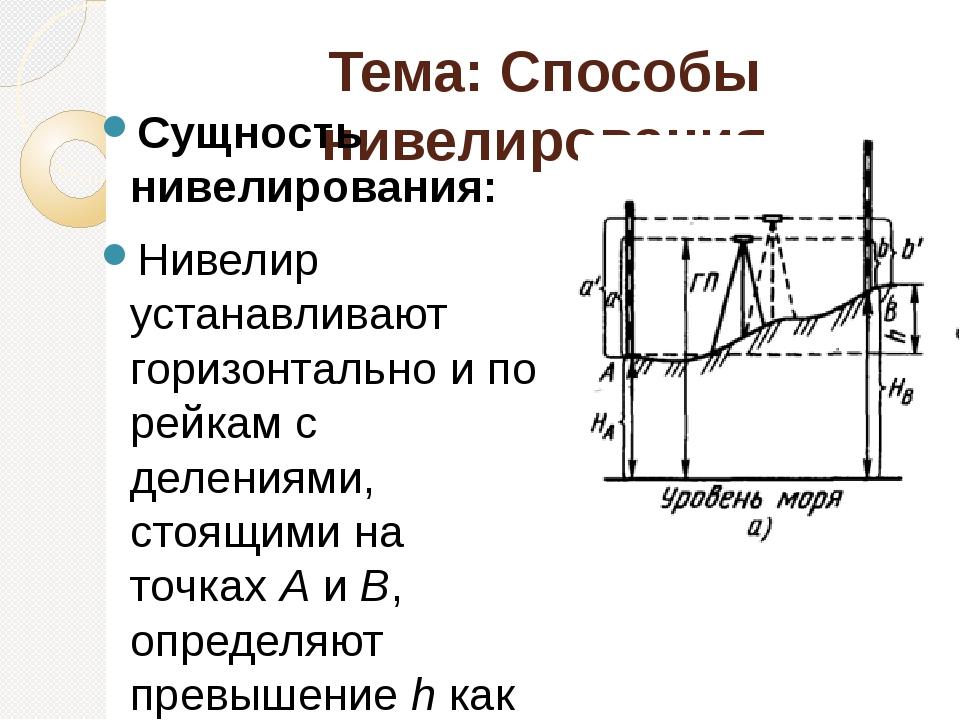 Тема: Способы нивелирования Сущность нивелирования: Нивелир устанавливают гор...