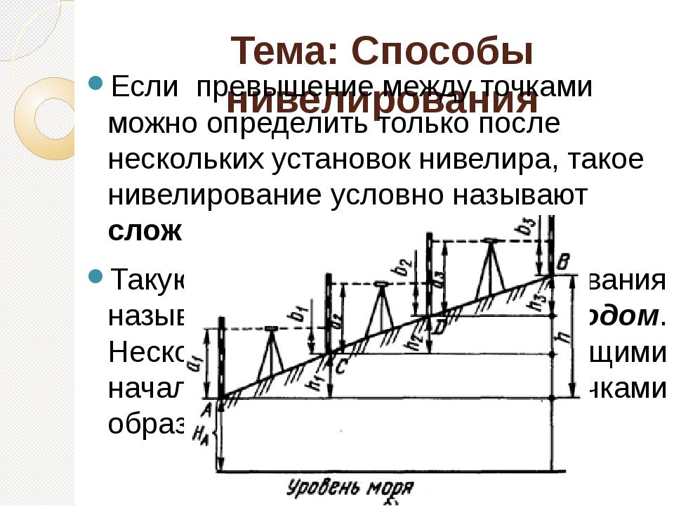 Тема: Способы нивелирования Если превышение между точками можно определить то...