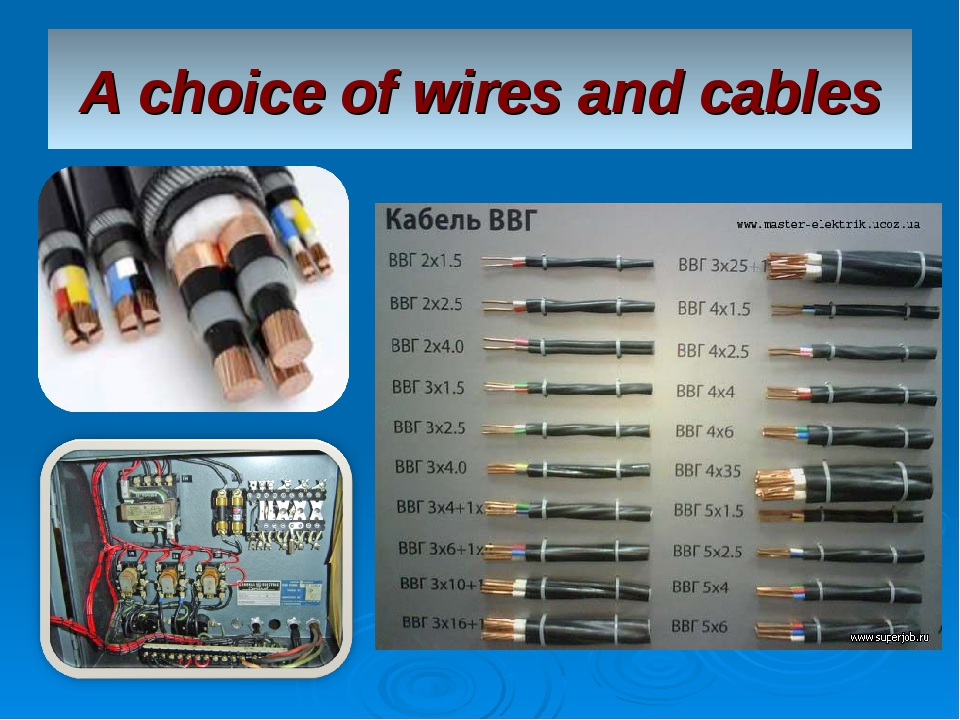A choice of wires and cables