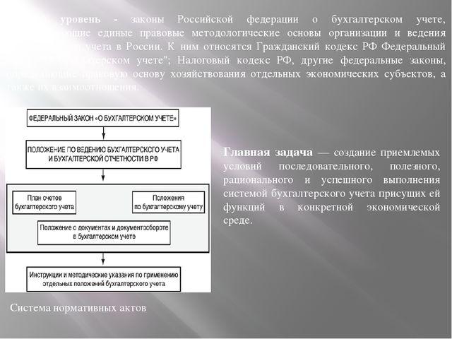 Система нормативных актов Главная задача — создание приемлемых условий послед...