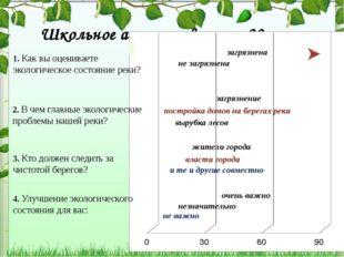 Школьное анкетирование – 90 чел. 1. Как вы оцениваете экологическое состояние