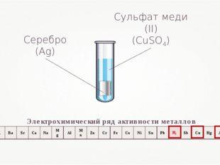Электрохимический ряд активности металлов LiRbKBaSrCaNaMgAlMnZnCr