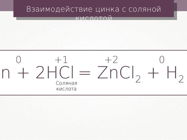 Взаимодействие цинка с соляной кислотой Zn + 2HCl = ZnCl2 + H2↑ +1 0 +2 0 Сол...