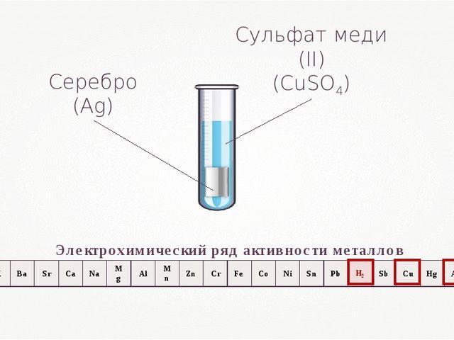 Электрохимический ряд активности металлов LiRbKBaSrCaNaMgAlMnZnCr...