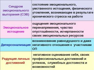 Синдром эмоционального выгорания (СЭВ)состояние эмоционального, умственного