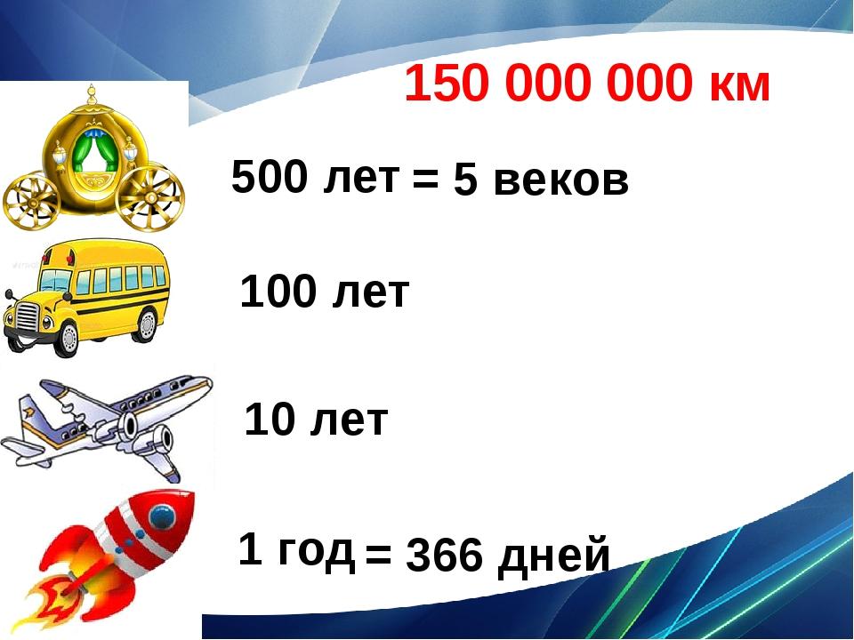 150 000 000 км 500 лет 100 лет 10 лет 1 год = 5 веков = 366 дней Для добавлен...