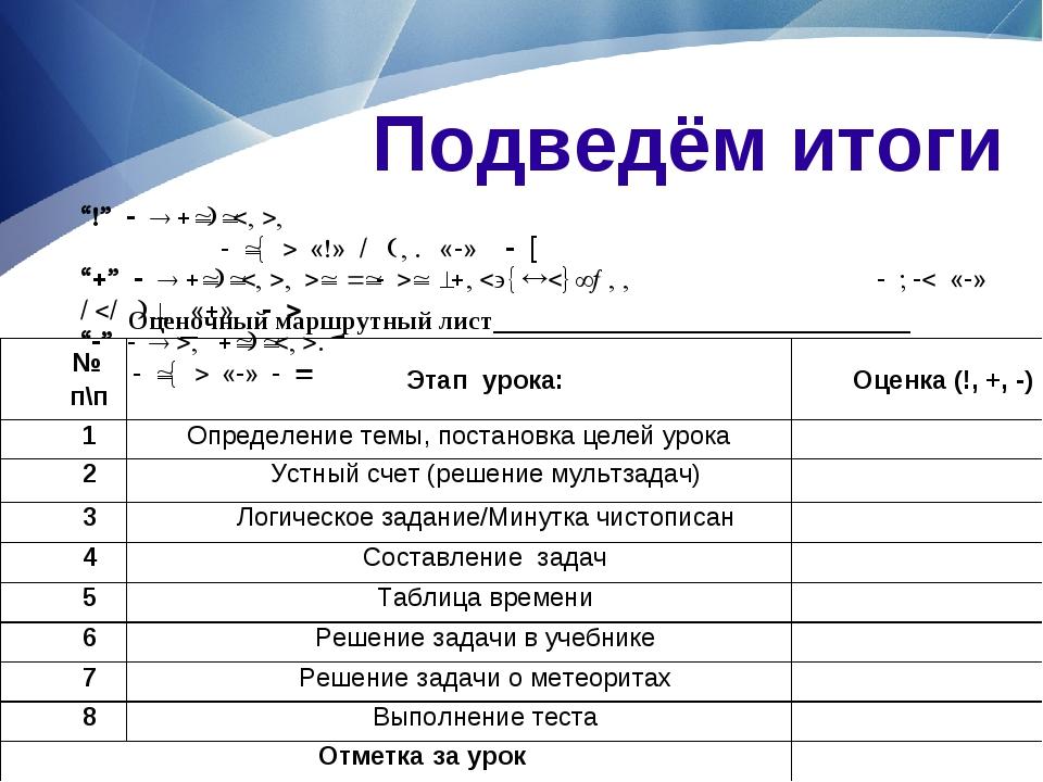 """Подведём итоги Оценочный маршрутный лист________________________________ """"!""""..."""