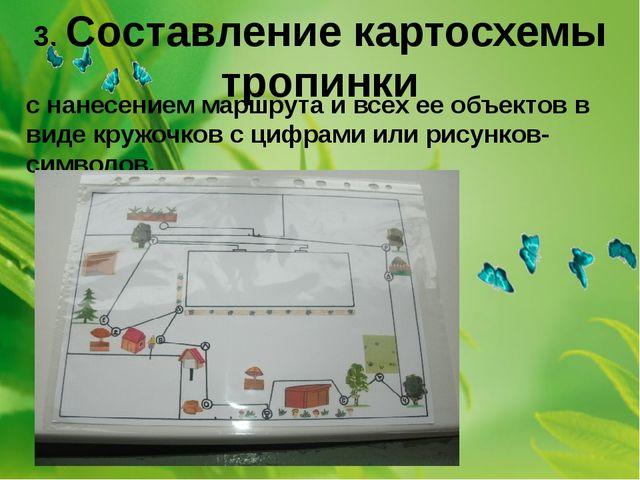 3. Составление картосхемы тропинки с нанесением маршрута и всех ее объектов в...