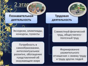 2 этап