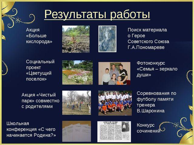 Результаты работы Поиск материала о Герое Советского Союза Г.А.Пономареве Акц...