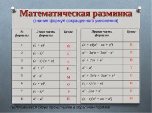 Математическая разминка (знание формул сокращенного умножения) Е Й П Р О М Е