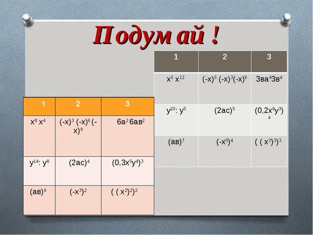 Подумай ! 1 23 х5 х12 (-х)5 (-х)3(-х)63ва43в4 у20: у5 (2ас)5 (0,2х6у3)4...