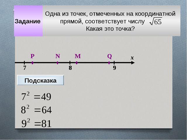Одна из точек, отмеченных на координатной прямой, соответствует числу . Какая...