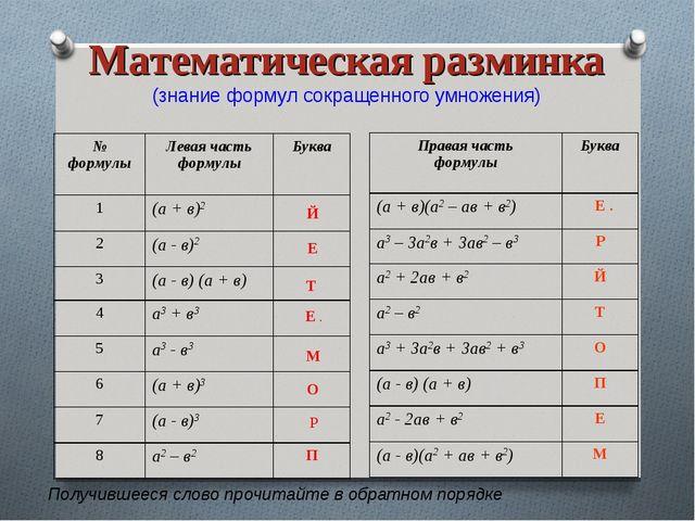 Математическая разминка (знание формул сокращенного умножения) Е Й П Р О М Е...