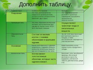 Дополнить таблицу. Название тканиОсобенности строенияФункции ПокровнаяЭта