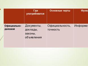 Где употребляется Основные черты Функции Официально-деловойДокументы, док