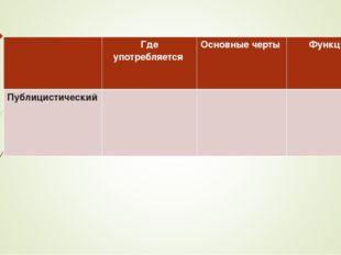Где употребляется Основные черты Функции Публицистический
