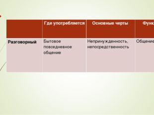 Где употребляется Основные черты Функции Разговорный Бытовое повседневное