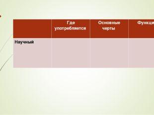 Где употребляется Основные черты Функции Научный