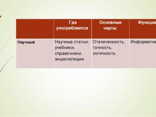 Где употребляется Основные черты Функции Научный Научные статьи, учебники
