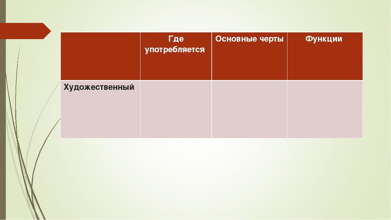 Где употребляется Основные черты Функции Художественный