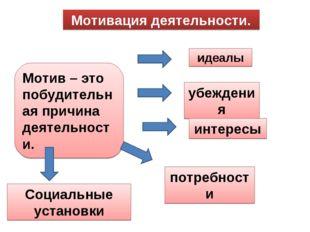 Мотивация деятельности. Мотив – это побудительная причина деятельности. идеал
