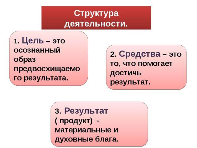 Структура деятельности. 1. Цель – это осознанный образ предвосхищаемого резул...