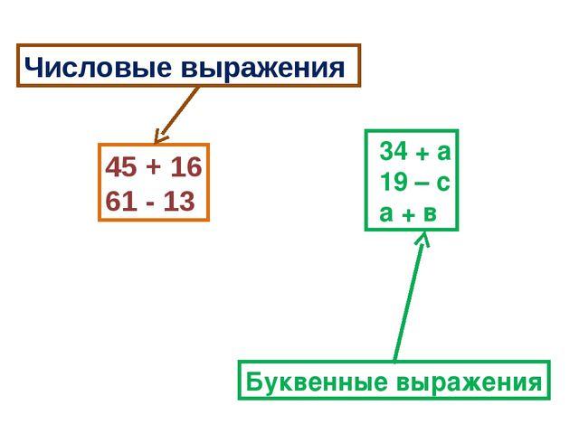 45 + 16 61 - 13 34 + а 19 – с а + в Числовые выражения Буквенные выражения